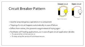 Circuit Breaker Pattern Magnificent Circuit Breaker Pattern With Hystrix