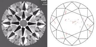 Diamond Clarity Chart Si1 Evaluating Si1 And Si2 Clarity Grade Diamonds