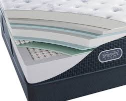 Beautyrest Mattress Comparison Chart Simmons Beautyrest Mattress Review And Comparison 2019 Edition