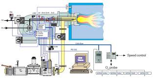 gas solenoid valve wiring diagram gas image wiring solenoid valve wiring diagram wiring diagram and hernes on gas solenoid valve wiring diagram