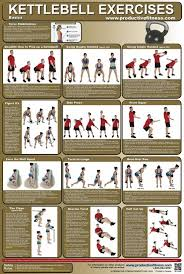 Free Kettlebell Workout Chart Free Kettlebell Workouts Kettlebell Exercise Poster In