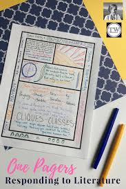 One Pagers As A Response To Literature Teachwriting Org