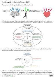 Cbt Behavior Chart Cognitive Behavioral Therapy Exercises Lamasa