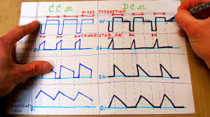 Discontinuous Conduction Mode Buck Converter Design How Does A Switching Power Supply Work 3 Ccm Vs Dcm