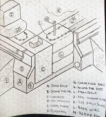 foundations for earthbag buildings
