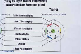 wilson stock trailer 7 way plug wiring diagram wiring diagram site wiring diagram for cattle trailer wiring diagram for you wilson stock trailer 7 way plug wiring diagram