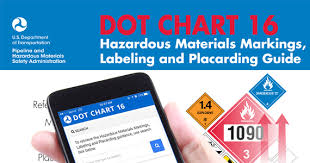 Dot Hazardous Materials Table The Rules Regarding Placarding According To The Cfr