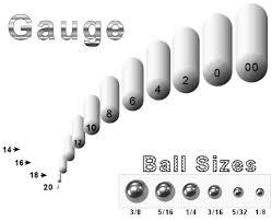 Ear Stretchers Size Chart Ear Plug Gauge Chart Gauage Chart
