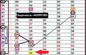 38 Meticulous Satta King Result Chart 2019