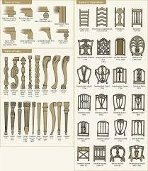 Furniture types and eras DIY & Repurposing Ideas