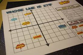 11 graphing activities for solving systems of linear equations idea galaxy