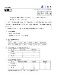 佐倉 市 コロナ 感染
