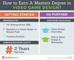 Game Design Degree Courses Game Design Fitchburg State University Game Design