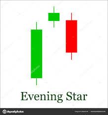 Evening Star Candlestick Chart Pattern Set Candle Stick