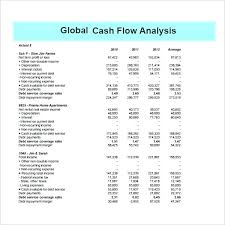 Microsoft Cash Flow Excel Cash Flow Statement Template Personal Monthly Income And