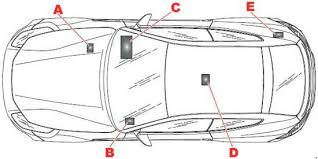 2093 hd images of ferrari autos include exterior, interior, spy pictures and new photos from motorshows. 11 16 Ferrari Ff Fuse Box Diagram