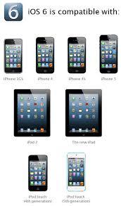 Download Apple Ios 6 Megaleecher Net