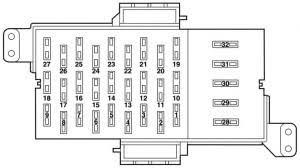 Merucry marauder fuse box passenger compartment 300x168 mercury marauder (2003 2004) fuse box diagram auto genius on 2004 grand marquis fuse box diagram lay out