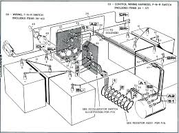 wiring diagram for par car golf cart wiring diagram for you • par car golf cart wiring diagram gas columbia for your rh mixsport site wiring diagram for 1987 club car golf cart wiring diagram for 1996 club car