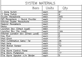 What Is A Bill Of Materials En Özgün Şiirler En Anlamlı Sözler Şİİrceler Bill Of Material
