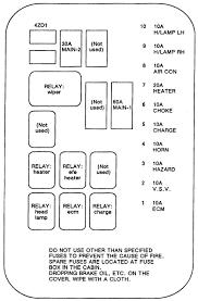 isuzu trooper (1990 1991) fuse box 1990 Ford Tempo Fuse Box Diagram 98 Ford Explorer Fuse Box Diagram