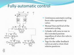 basic pneumatic circuit 51