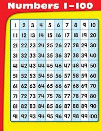 Carson Dellosa Numbers 1 100 Chart 114070