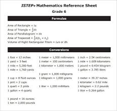 7th Grade Math Staar Reference Chart Reference Sheet 5th Grade Math Time History Of Study And
