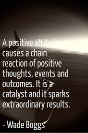 Quotes On Positive Attitude