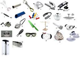 hand tool names. image and video hosting by tinypic hand tool names i