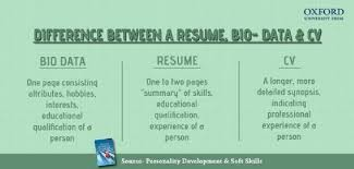 Difference Between Bio Data Resume And Cv Anirudh Sethi Report