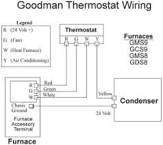 cooling thermostat wiring diagram wiring diagram schematics goodman heating wiring diagram nilza net