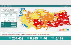 Son 24 saatte 6 bin 285 vaka, 46 ölüm - bianet