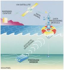 There is no tsunami warning, advisory, watch, or threat in effect. Isdr Platform For The Promotion Of Early Warning