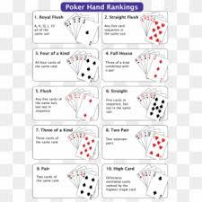 Free Poker Hand Png Transparent Images Pikpng