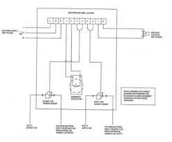 ncsp gas ventilation interlock panel ncsp nfan supply stock ncsp gas ventilation interlock panel