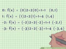 image titled graph a quadratic equation step 10