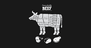 Cow Beef Meat Butcher Chart