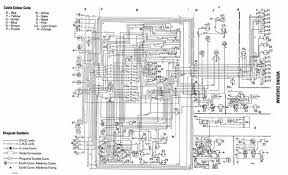 vw golf mk1 wiring diagram vw image wiring diagram car electrical wiring diagram symbols wiring diagram on vw golf mk1 wiring diagram