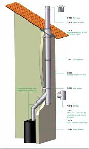 chimney liner cost by locking band 100 mm 4 wall stainless steel