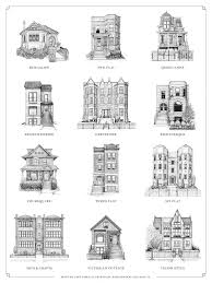 A Guide To Chicago Home Styles 11x14 18x24