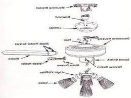 how to install a hunter ceiling fan with remote fans wire wall best wiring original diagram