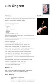 Cv Template For Resident Physicians Resume Pdf Download