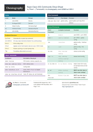 Basic Cisco Ios Commands Cheat Sheet By Tamaranth Download Free