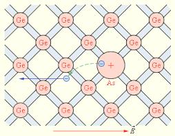 Электрический ток в полупроводниках Рисунок 1 13 3