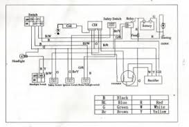 similiar 2007 coolster atv wiring diagram keywords wiring diagram likewise atv wiring diagram as well coolster harness