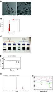 Multimodality Imaging Of Naturally Active Melanin