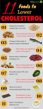 11 Foods To Lower Cholesterol Naturally Cholesterol Foods