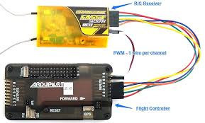 apm 2 5 wiring diagram wiring diagram for you • rc radio control protocols explained pwm ppm pcm sbus apm 2 6 outputs apm 2 6 pinout