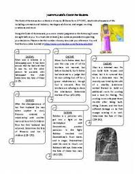 hammurabi s code teaching resources teachers pay teachers hammurabi s code for rulers hammurabi s code for rulers